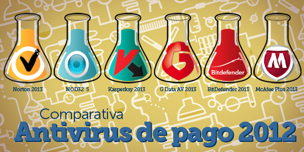 antivirus-paid-comparative-2012-ES
