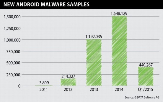 android_malware_2